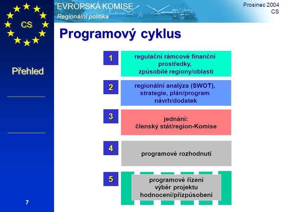 CS Přehled Regionální politika EVROPSKÁ KOMISE Prosinec 2004 CS 7 regulační rámcové finanční prostředky, způsobilé regiony/oblasti1 regionální analýza (SWOT), strategie, plán/program návrh/dodatek2 jednání: členský stát/region-Komise 3 programové rozhodnutí 4 programové řízení výběr projektu hodnocení/přizpůsobení 5 Programový cyklus