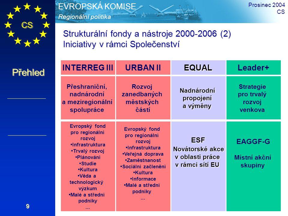 CS Přehled Regionální politika EVROPSKÁ KOMISE Prosinec 2004 CS 9 Strukturální fondy a nástroje 2000-2006 (2) Iniciativy v rámci Společenství INTERREG III EQUALLeader+ Přeshraniční, nadnárodní a meziregionální spolupráce Nadnárodní propojení a výměny Strategie pro trvalý rozvoj venkova Evropský fond pro regionální rozvoj Infrastruktura Trvalý rozvoj Plánování Studie Kultura Věda a technologický výzkum Malé a střední podniky...