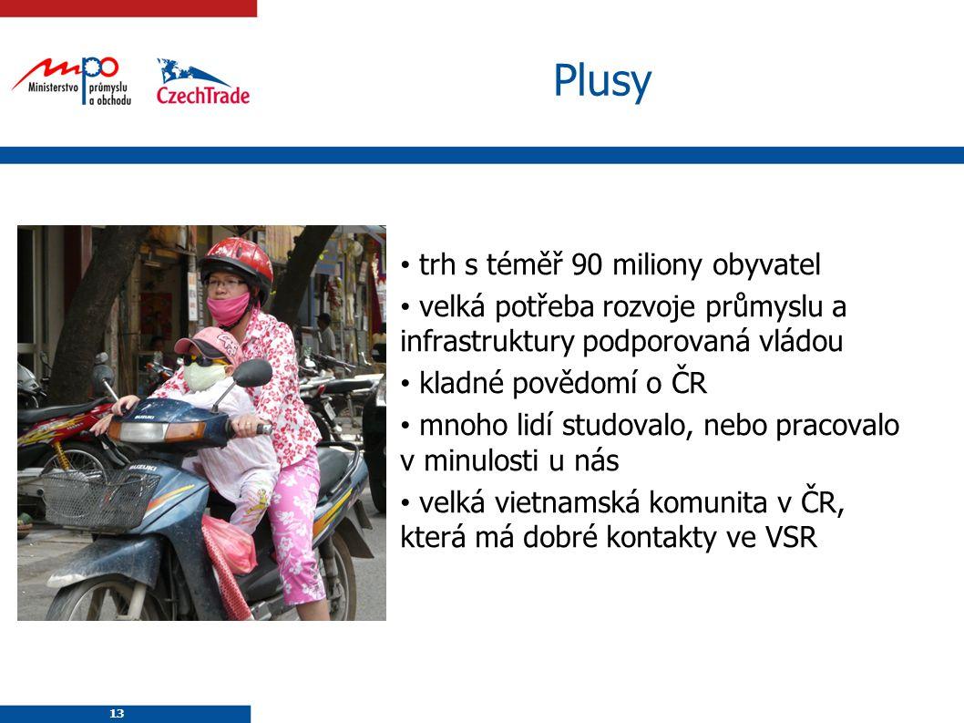 13 Plusy trh s téměř 90 miliony obyvatel velká potřeba rozvoje průmyslu a infrastruktury podporovaná vládou kladné povědomí o ČR mnoho lidí studovalo,