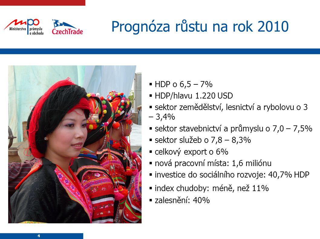 4 4 Prognóza růstu na rok 2010  HDP o 6,5 – 7%  HDP/hlavu 1.220 USD  sektor zemědělství, lesnictví a rybolovu o 3 – 3,4%  sektor stavebnictví a pr
