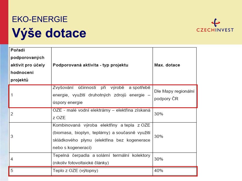 EKO-ENERGIE Výše dotace