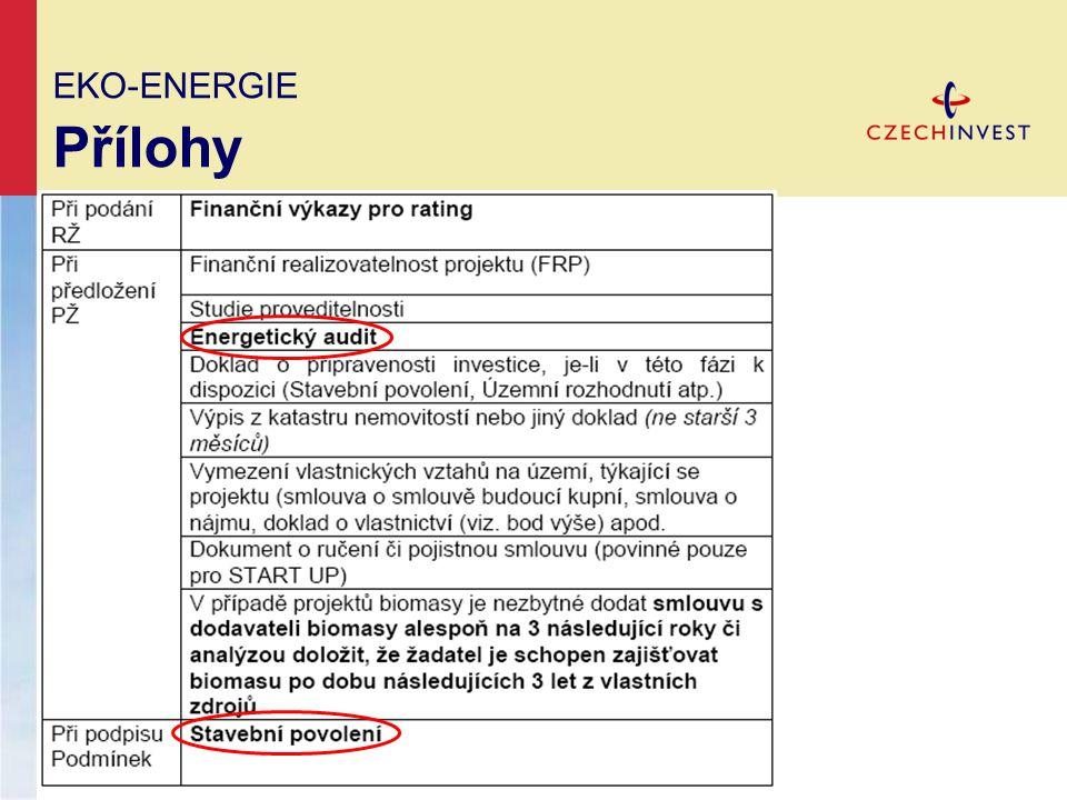 EKO-ENERGIE Přílohy