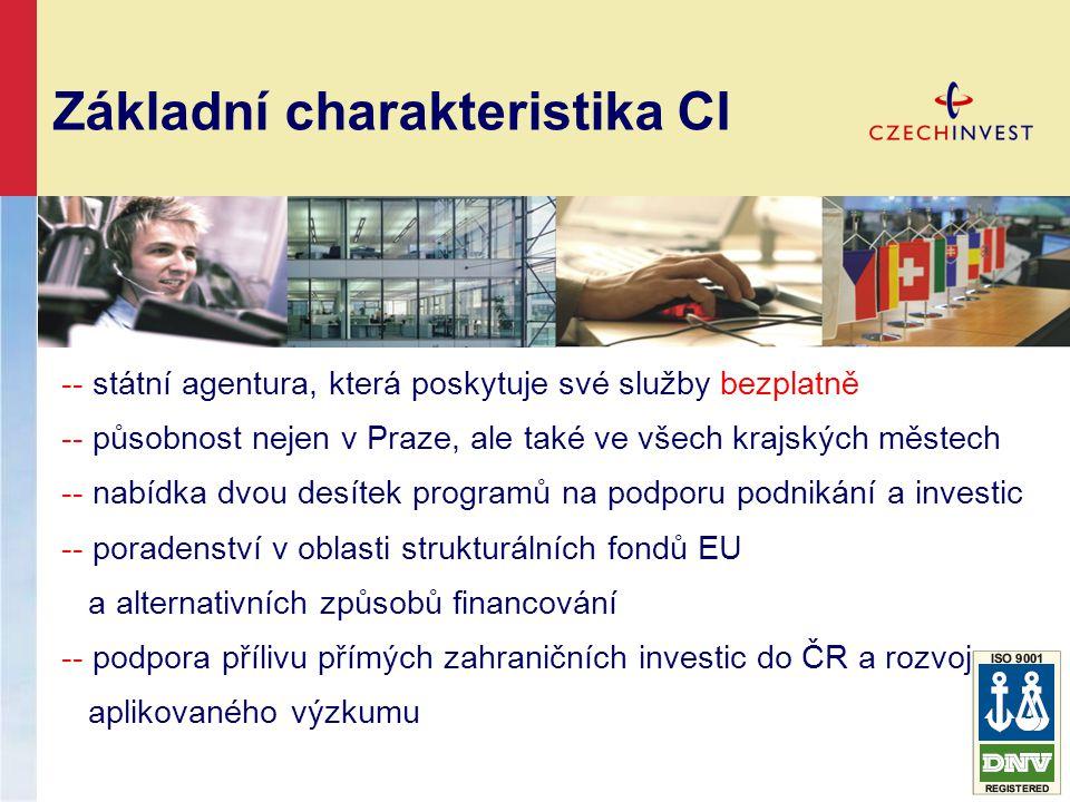 Základní charakteristika CI -- státní agentura, která poskytuje své služby bezplatně -- působnost nejen v Praze, ale také ve všech krajských městech -- nabídka dvou desítek programů na podporu podnikání a investic -- poradenství v oblasti strukturálních fondů EU a alternativních způsobů financování -- podpora přílivu přímých zahraničních investic do ČR a rozvoj aplikovaného výzkumu
