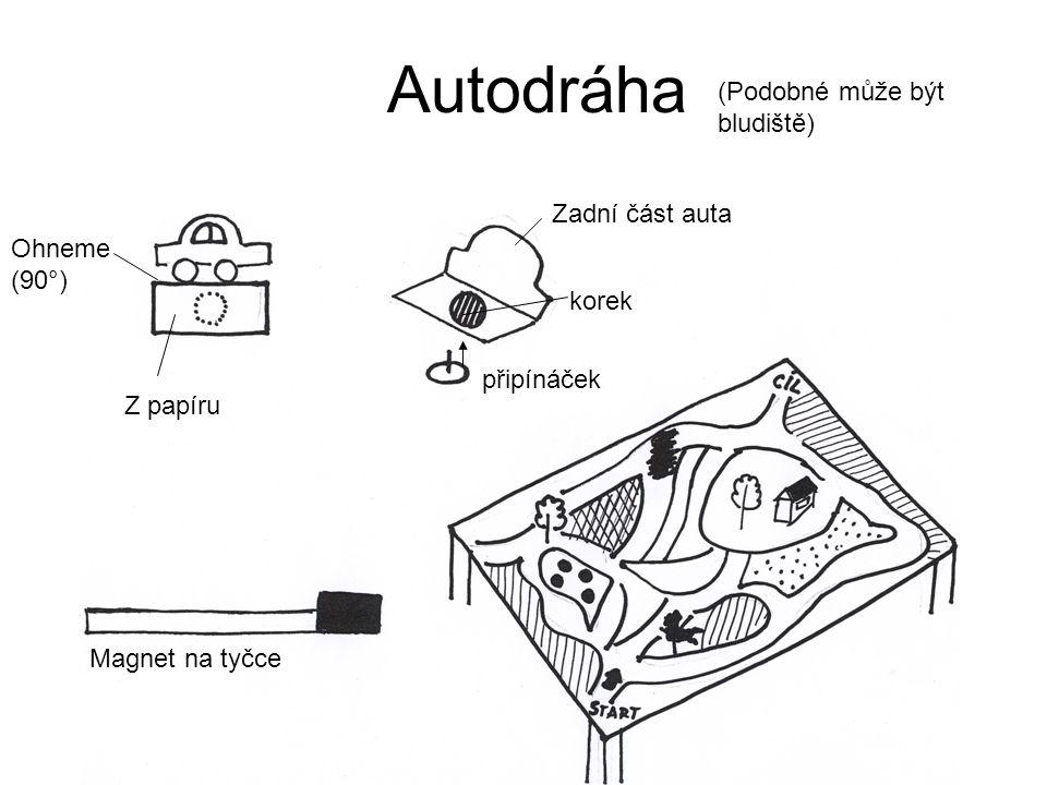 Autodráha (Podobné může být bludiště) Zadní část auta korek připínáček Ohneme (90°) Z papíru Magnet na tyčce