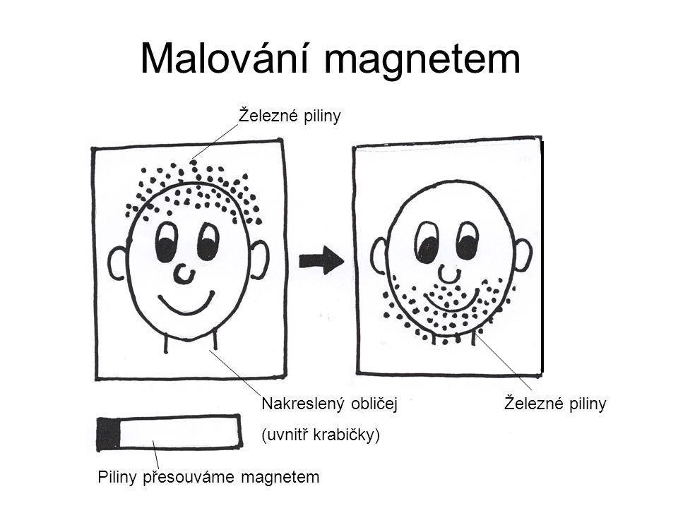 Malování magnetem Železné piliny Nakreslený obličej (uvnitř krabičky) Železné piliny Piliny přesouváme magnetem