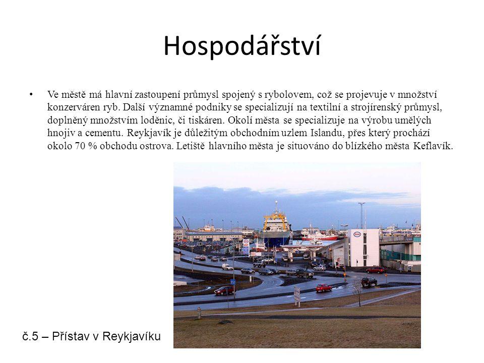 Doprava Island patří v počtu aut na obyvatele mezi nejvyšší na světě, i přesto jsou dopravní zácpy výjimkami.