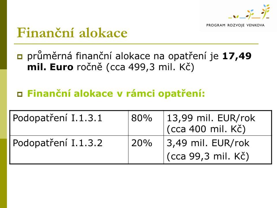 Finanční alokace  průměrná finanční alokace na opatření je 17,49 mil.