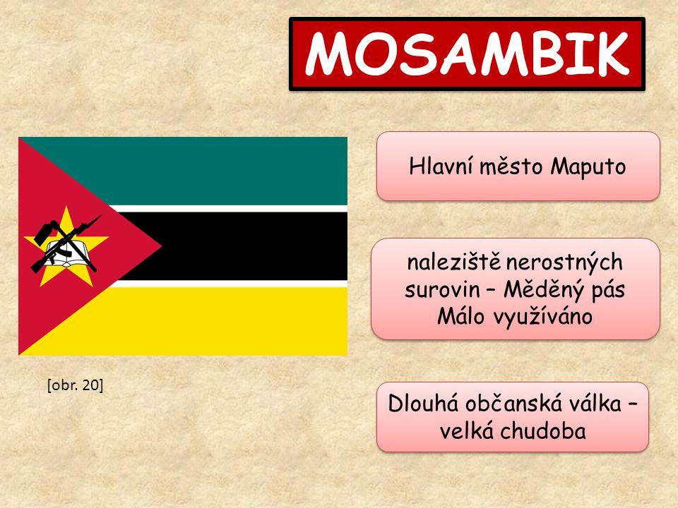 MOSAMBIK Hlavní město Maputo naleziště nerostných surovin – Měděný pás Málo využíváno naleziště nerostných surovin – Měděný pás Málo využíváno Dlouhá občanská válka – velká chudoba [obr.