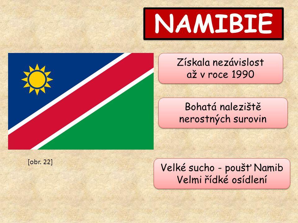 NAMIBIE Získala nezávislost až v roce 1990 Získala nezávislost až v roce 1990 Velké sucho - poušť Namib Velmi řídké osídlení Velké sucho - poušť Namib Velmi řídké osídlení Bohatá naleziště nerostných surovin [obr.
