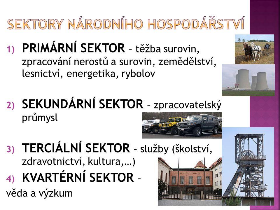 1) PRIMÁRNÍ SEKTOR – těžba surovin, zpracování nerostů a surovin, zemědělství, lesnictví, energetika, rybolov 2) SEKUNDÁRNÍ SEKTOR – zpracovatelský průmysl 3) TERCIÁLNÍ SEKTOR – služby (školství, zdravotnictví, kultura,…) 4) KVARTÉRNÍ SEKTOR – věda a výzkum