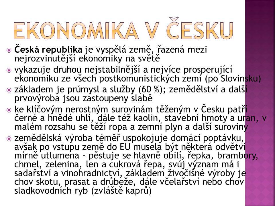  průmysl v Česku zaměstnává téměř 38% ekonomicky aktivních a Česko je tímto podílem na 1.