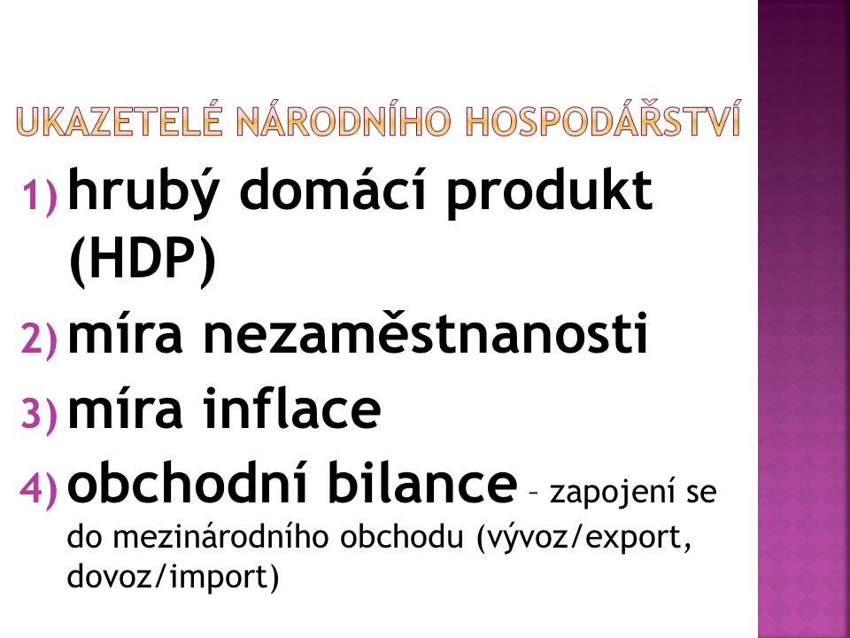 1) hrubý domácí produkt (HDP) 2) míra nezaměstnanosti 3) míra inflace 4) obchodní bilance – zapojení se do mezinárodního obchodu (vývoz/export, dovoz/import)