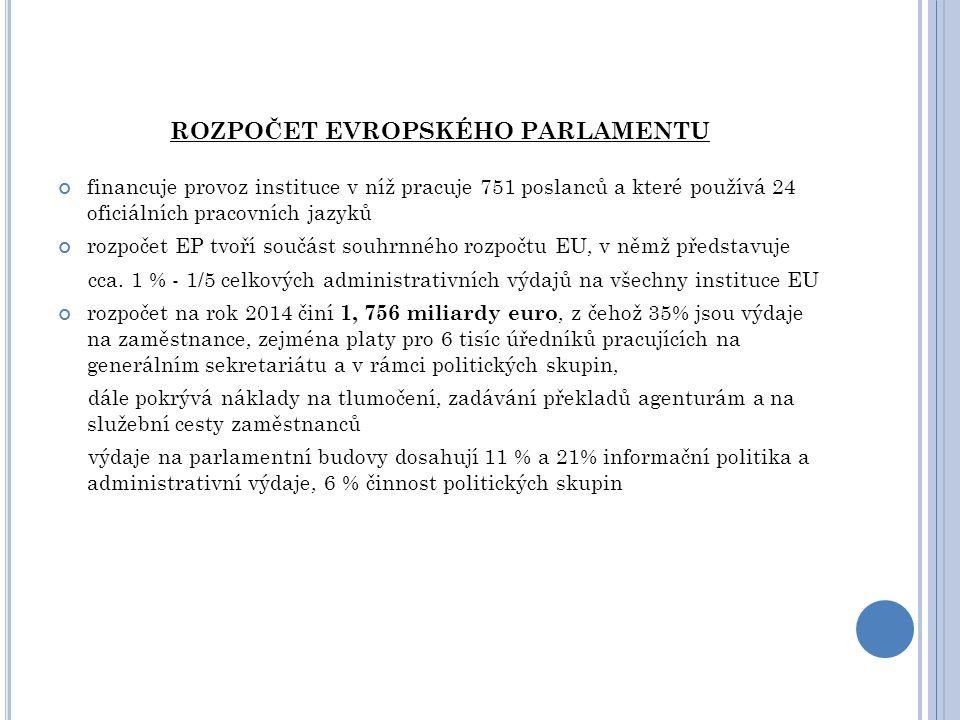 ROZPOČET EVROPSKÉHO PARLAMENTU financuje provoz instituce v níž pracuje 751 poslanců a které používá 24 oficiálních pracovních jazyků rozpočet EP tvoř