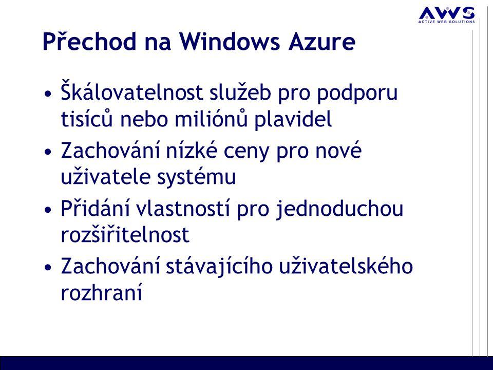 Přechod na Windows Azure Škálovatelnost služeb pro podporu tisíců nebo miliónů plavidel Zachování nízké ceny pro nové uživatele systému Přidání vlastností pro jednoduchou rozšiřitelnost Zachování stávajícího uživatelského rozhraní
