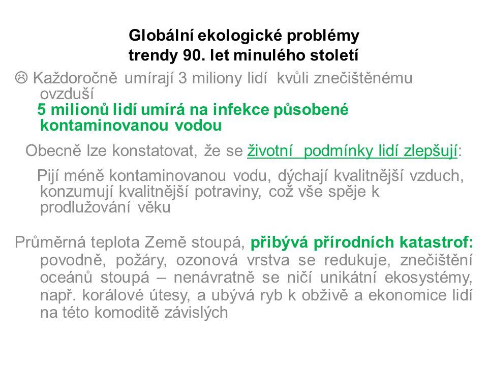 Globální ekologické problémy trendy 90.
