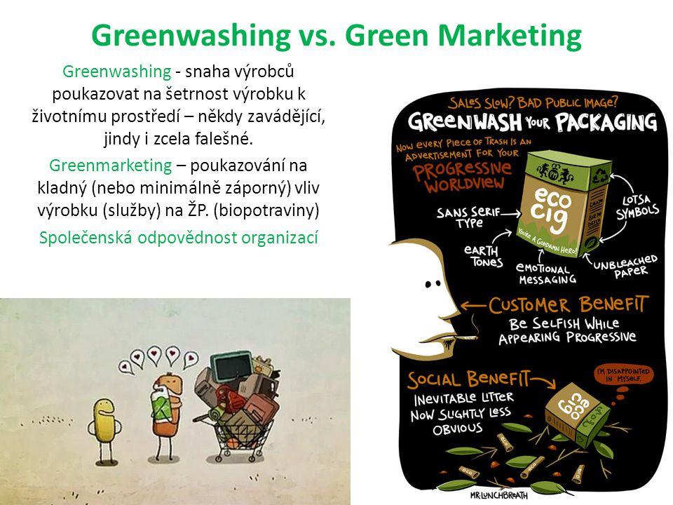 Greenwashing vs.