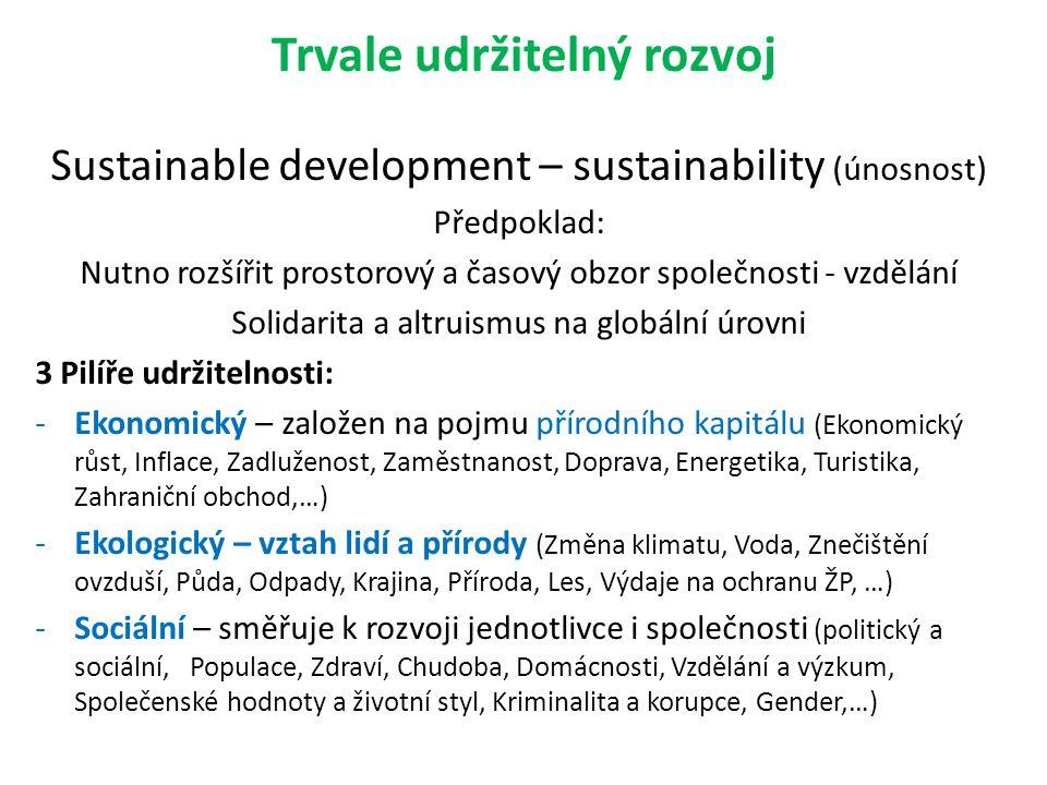 Trvale udržitelný rozvoj Sustainable development – sustainability (únosnost) Předpoklad: Nutno rozšířit prostorový a časový obzor společnosti - vzdělání Solidarita a altruismus na globální úrovni 3 Pilíře udržitelnosti: -Ekonomický – založen na pojmu přírodního kapitálu (Ekonomický růst, Inflace, Zadluženost, Zaměstnanost, Doprava, Energetika, Turistika, Zahraniční obchod,…) -Ekologický – vztah lidí a přírody (Změna klimatu, Voda, Znečištění ovzduší, Půda, Odpady, Krajina, Příroda, Les, Výdaje na ochranu ŽP, …) -Sociální – směřuje k rozvoji jednotlivce i společnosti (politický a sociální, Populace, Zdraví, Chudoba, Domácnosti, Vzdělání a výzkum, Společenské hodnoty a životní styl, Kriminalita a korupce, Gender,…)