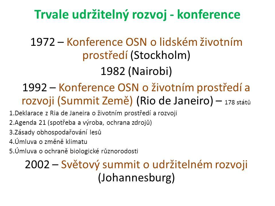 Trvale udržitelný rozvoj - konference 1972 – Konference OSN o lidském životním prostředí (Stockholm) 1982 (Nairobi) 1992 – Konference OSN o životním prostředí a rozvoji (Summit Země) (Rio de Janeiro) – 178 států 1.Deklarace z Ria de Janeira o životním prostředí a rozvoji 2.Agenda 21 (spotřeba a výroba, ochrana zdrojů) 3.Zásady obhospodařování lesů 4.Úmluva o změně klimatu 5.Úmluva o ochraně biologické různorodosti 2002 – Světový summit o udržitelném rozvoji (Johannesburg)