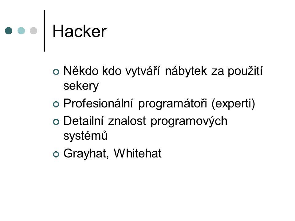 Hacker Někdo kdo vytváří nábytek za použití sekery Profesionální programátoři (experti) Detailní znalost programových systémů Grayhat, Whitehat