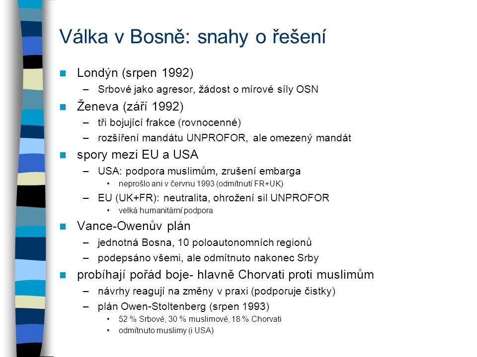 Válka v Bosně: snahy o řešení Londýn (srpen 1992) –Srbové jako agresor, žádost o mírové síly OSN Ženeva (září 1992) –tři bojující frakce (rovnocenné) –rozšíření mandátu UNPROFOR, ale omezený mandát spory mezi EU a USA –USA: podpora muslimům, zrušení embarga neprošlo ani v červnu 1993 (odmítnutí FR+UK) –EU (UK+FR): neutralita, ohrožení sil UNPROFOR velká humanitární podpora Vance-Owenův plán –jednotná Bosna, 10 poloautonomních regionů –podepsáno všemi, ale odmítnuto nakonec Srby probíhají pořád boje- hlavně Chorvati proti muslimům –návrhy reagují na změny v praxi (podporuje čistky) –plán Owen-Stoltenberg (srpen 1993) 52 % Srbové, 30 % muslimové, 18 % Chorvati odmítnuto muslimy (i USA)