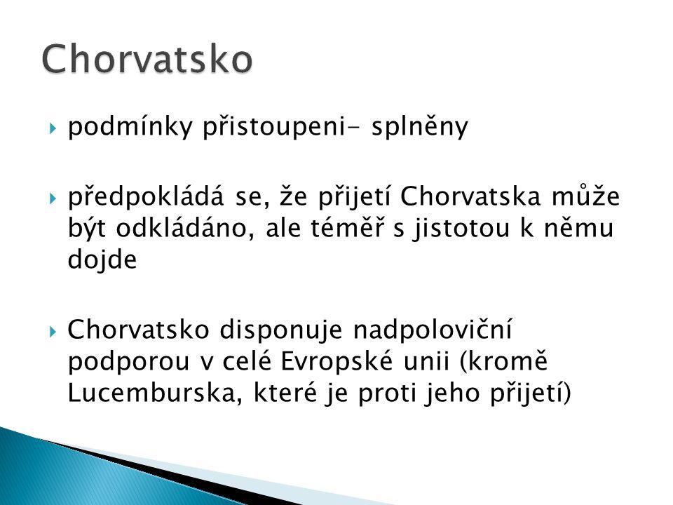  podmínky přistoupeni- splněny  předpokládá se, že přijetí Chorvatska může být odkládáno, ale téměř s jistotou k němu dojde  Chorvatsko disponuje nadpoloviční podporou v celé Evropské unii (kromě Lucemburska, které je proti jeho přijetí)