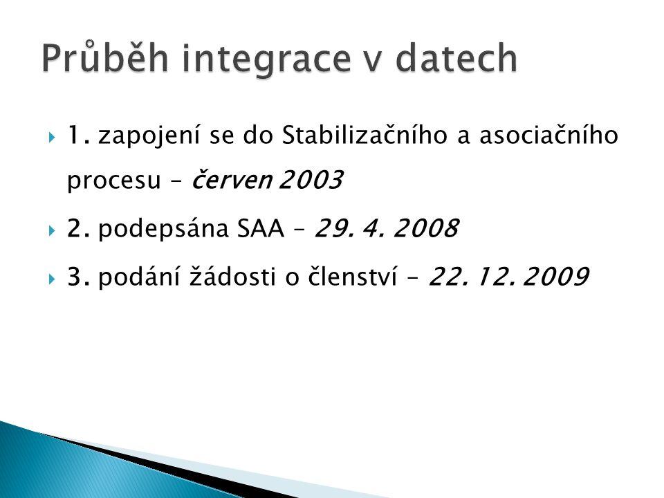  1. zapojení se do Stabilizačního a asociačního procesu – červen 2003  2. podepsána SAA – 29. 4. 2008  3. podání žádosti o členství – 22. 12. 2009