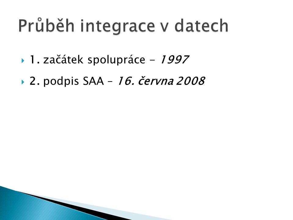  1. začátek spolupráce - 1997  2. podpis SAA – 16. června 2008