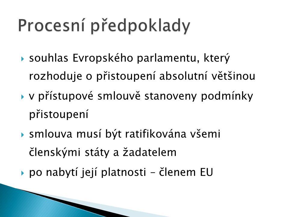  souhlas Evropského parlamentu, který rozhoduje o přistoupení absolutní většinou  v přístupové smlouvě stanoveny podmínky přistoupení  smlouva musí