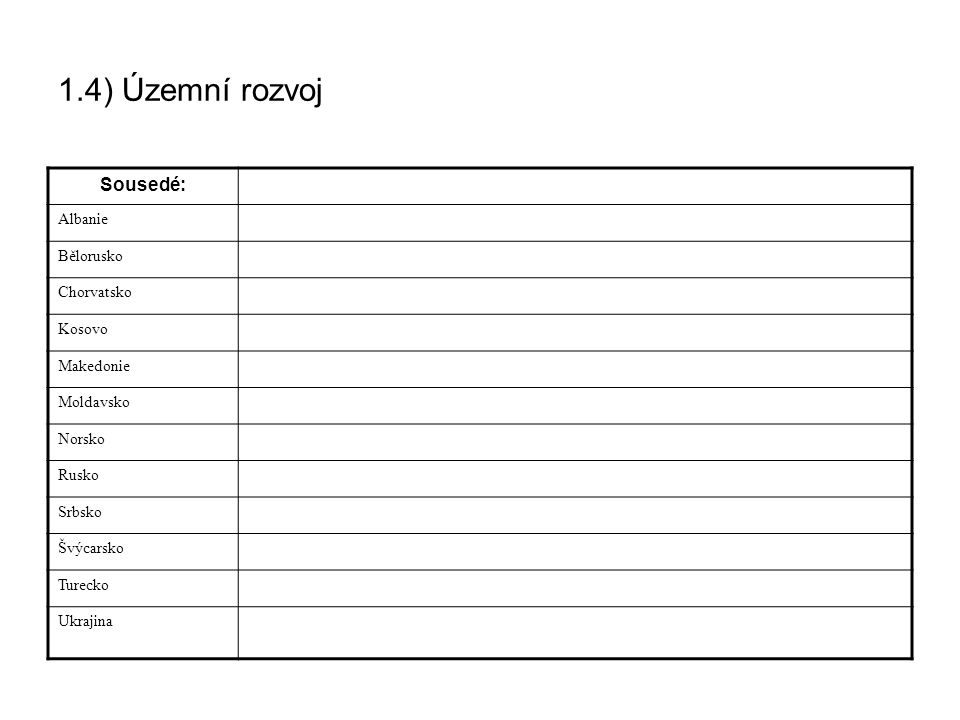 3.1) Kvantita a kvalita obyvatel státPočet obyvatelgramotnost Albanie 3581655 Bělorusko 10293011 Chorvatsko 4494749 Kosovo Makedonie Moldavsko Norsko Rusko Srbsko Švýcarsko Turecko Ukrajina http://www.zemepis.com/obyv.php http://www.nationmaster.com/red/graph/edu_lit_tot_pop-education-literacy-total-population&ob=ws