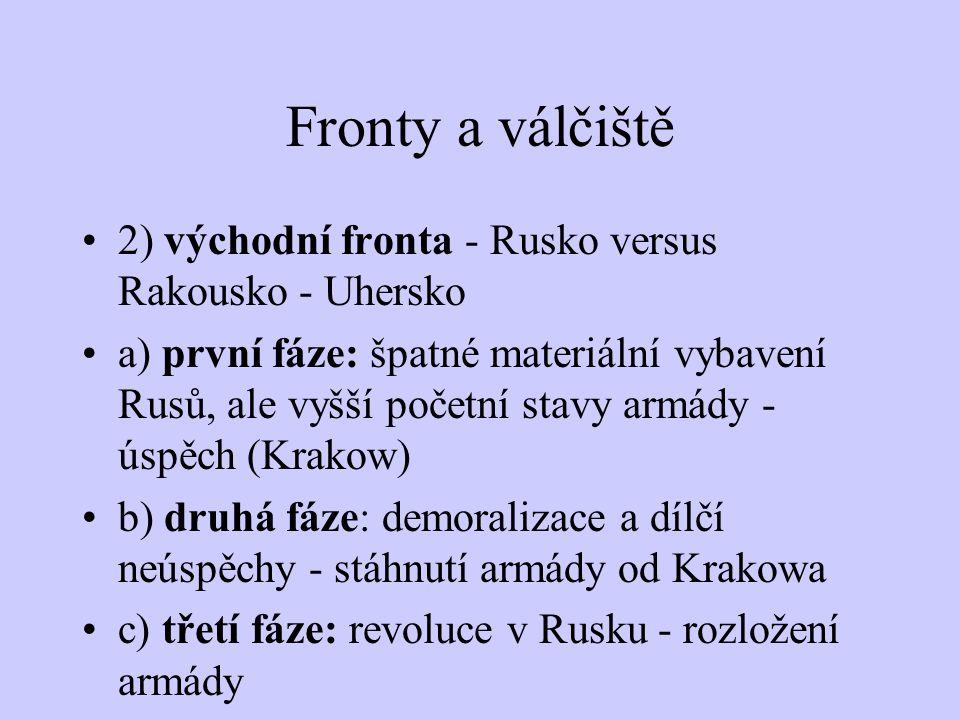 Fronty a válčiště 1) jižní fronta - Balkánský poloostrov Rakousko - Uhersko + německá vojska = útok na Srbsko přidává se i Bulharsko