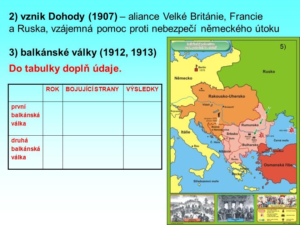 4) atentát na rakouského následníka trůnu Františka Ferdinanda d´Este a jeho ženu Žofii v bosenském Sarajevu - 28.