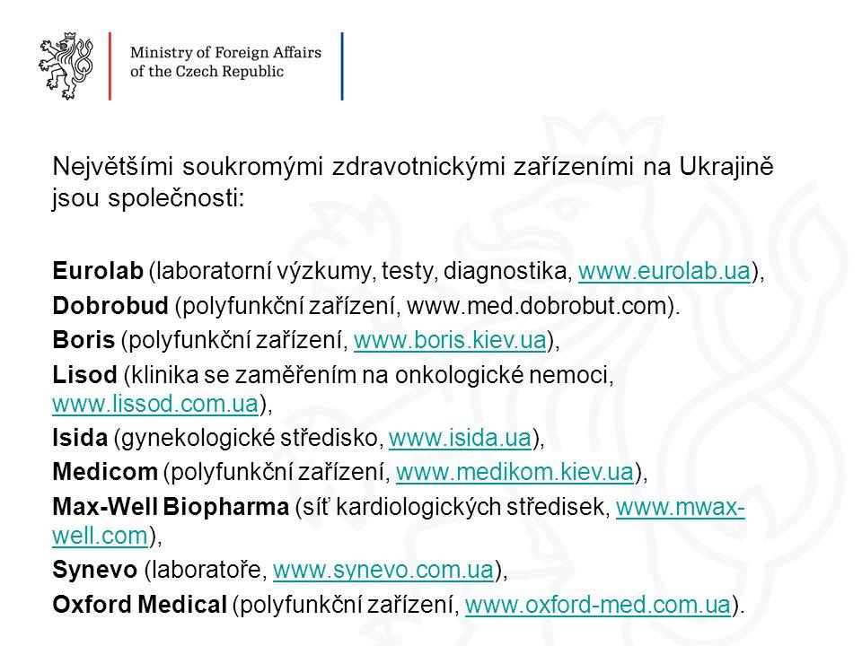 Největšími soukromými zdravotnickými zařízeními na Ukrajině jsou společnosti: Eurolab (laboratorní výzkumy, testy, diagnostika, www.eurolab.ua),www.eurolab.ua Dobrobud (polyfunkční zařízení, www.med.dobrobut.com).
