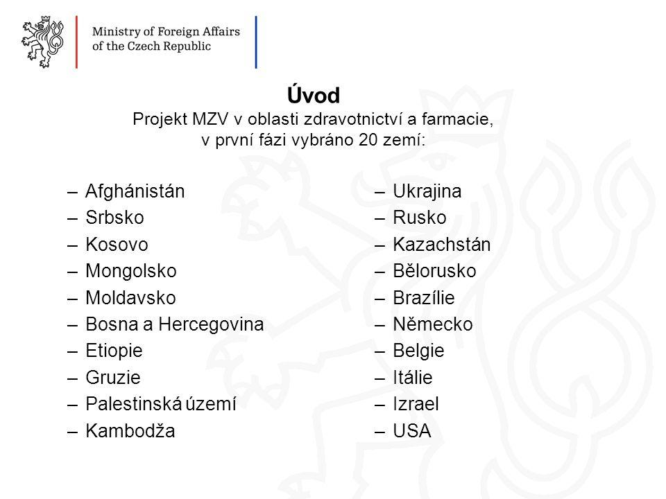 Úvod Projekt MZV v oblasti zdravotnictví a farmacie, v první fázi vybráno 20 zemí: –Afghánistán –Srbsko –Kosovo –Mongolsko –Moldavsko –Bosna a Hercegovina –Etiopie –Gruzie –Palestinská území –Kambodža –Ukrajina –Rusko –Kazachstán –Bělorusko –Brazílie –Německo –Belgie –Itálie –Izrael –USA