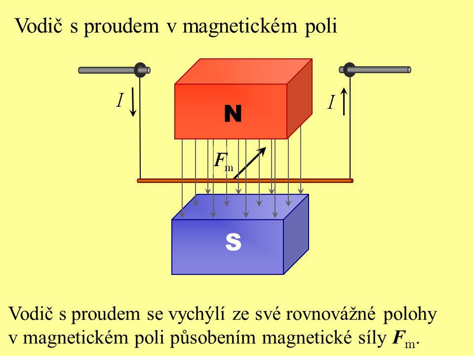 Určení směru magnetické síly F m S N Flemingovo pravidlo levé ruky: Prsty ukazují směr proudu, indukční čáry vstupují do dlaně, natažený palec ukazuje směr magnetické síly.