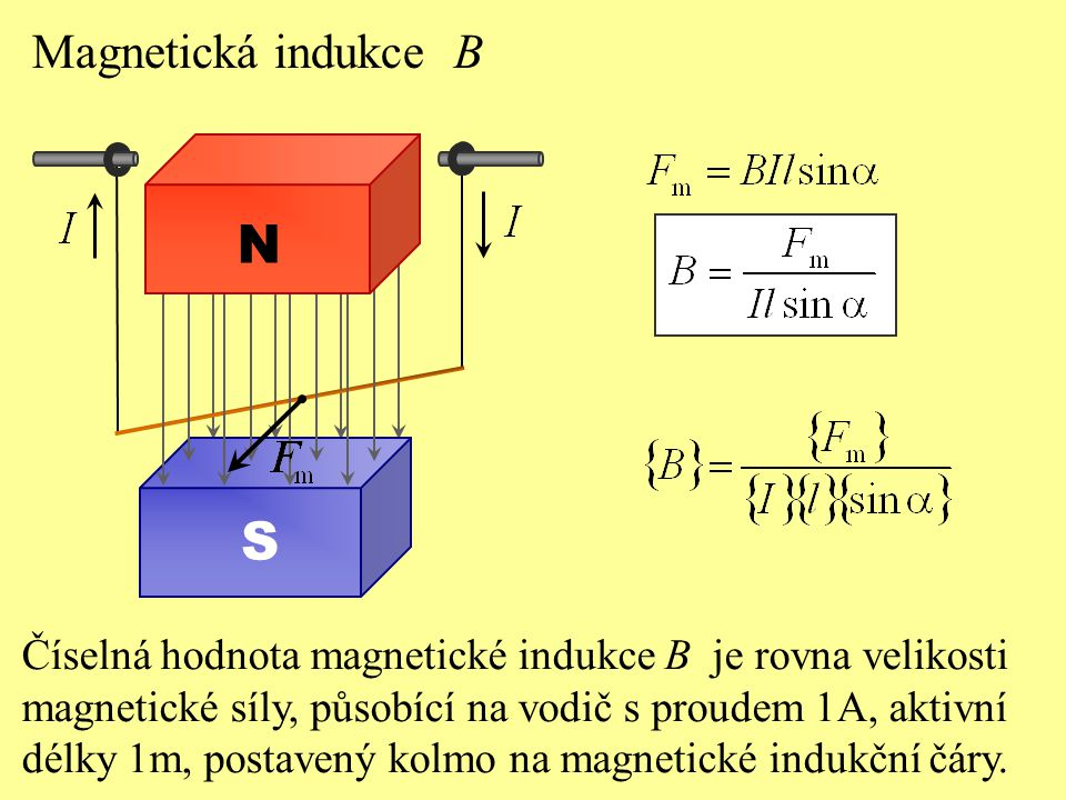 S N Číselná hodnota magnetické indukce B je rovna velikosti magnetické síly, působící na vodič s proudem 1A, aktivní délky 1m, postavený kolmo na magn
