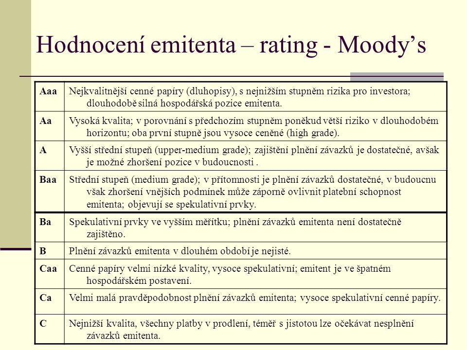 Hodnocení emitenta – rating - Moody's AaaNejkvalitnější cenné papíry (dluhopisy), s nejnižším stupněm rizika pro investora; dlouhodobě silná hospodářs