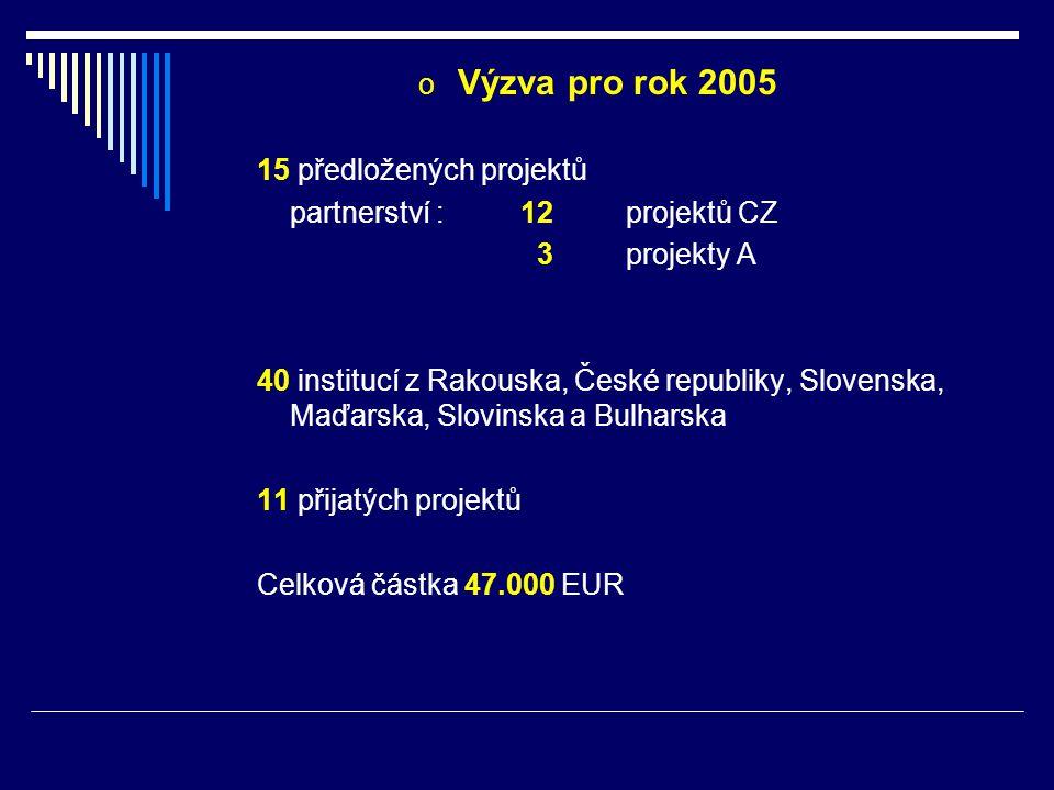 o Výzva pro rok 2005 15 předložených projektů partnerství :12projektů CZ 3 projekty A 40 institucí z Rakouska, České republiky, Slovenska, Maďarska, Slovinska a Bulharska 11 přijatých projektů Celková částka 47.000 EUR