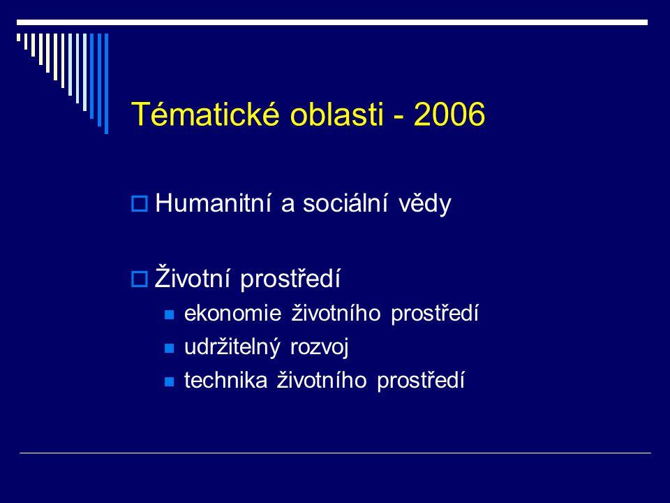 Tématické oblasti - 2006  Humanitní a sociální vědy  Životní prostředí ekonomie životního prostředí udržitelný rozvoj technika životního prostředí