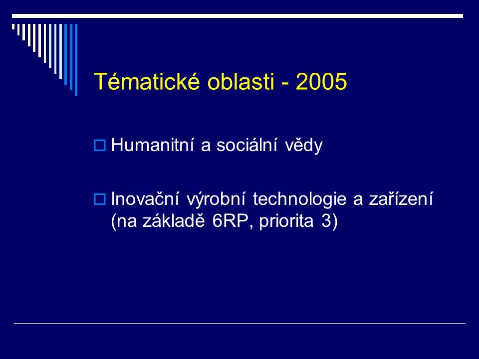 Tématické oblasti - 2005  Humanitní a sociální vědy  Inovační výrobní technologie a zařízení (na základě 6RP, priorita 3)