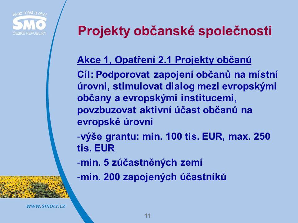 Projekty občanské společnosti Akce 1, Opatření 2.1 Projekty občanů Cíl: Podporovat zapojení občanů na místní úrovni, stimulovat dialog mezi evropskými občany a evropskými institucemi, povzbuzovat aktivní účast občanů na evropské úrovni -výše grantu: min.