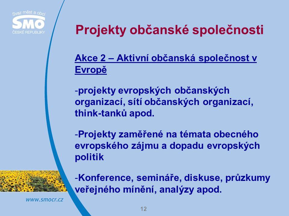 Projekty občanské společnosti Akce 2 – Aktivní občanská společnost v Evropě -projekty evropských občanských organizací, sítí občanských organizací, think-tanků apod.