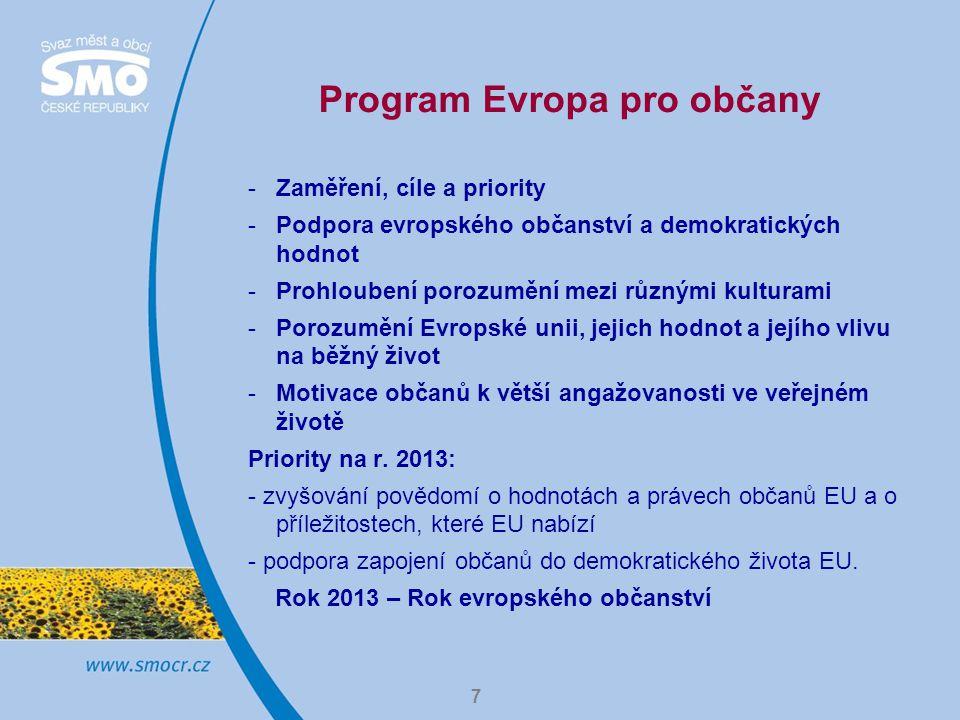 Program Evropa pro občany -Zaměření, cíle a priority -Podpora evropského občanství a demokratických hodnot -Prohloubení porozumění mezi různými kulturami -Porozumění Evropské unii, jejich hodnot a jejího vlivu na běžný život -Motivace občanů k větší angažovanosti ve veřejném životě Priority na r.