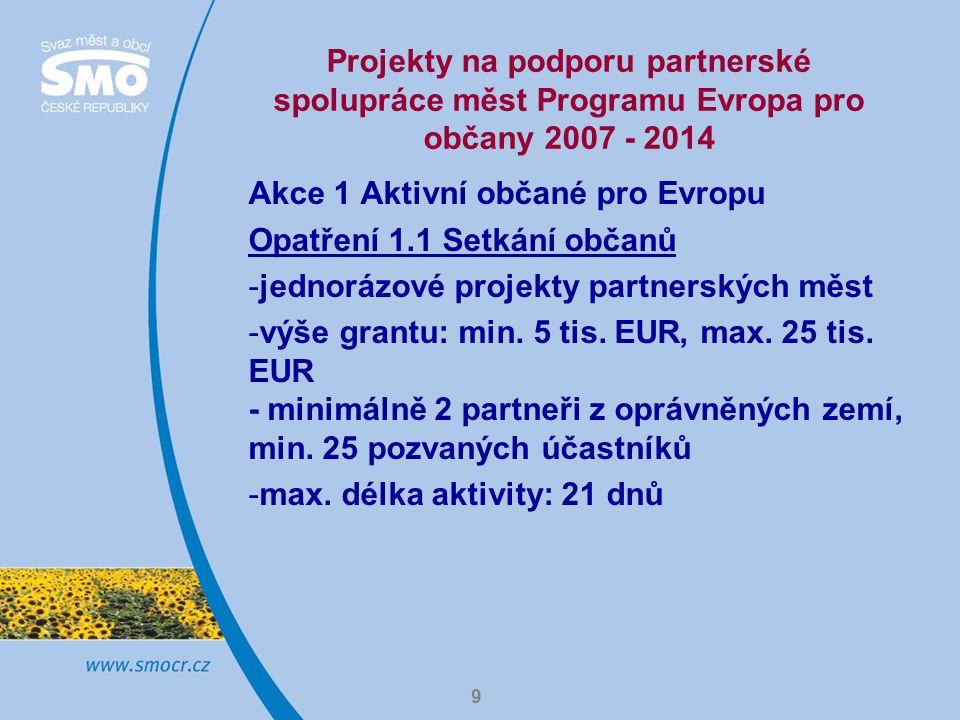 Projekty na podporu partnerské spolupráce měst Programu Evropa pro občany 2007 - 2014 Akce 1 Aktivní občané pro Evropu Opatření 1.1 Setkání občanů -jednorázové projekty partnerských měst -výše grantu: min.