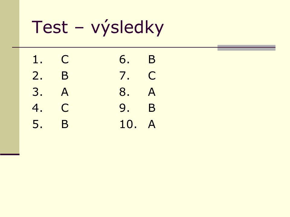 Test – výsledky 1.C6.B 2. B7.C 3. A8.A 4. C9.B 5.B10.A