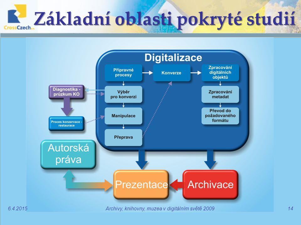 Základní oblasti pokryté studií 6.4.2015Archivy, knihovny, muzea v digitálním světě 200914