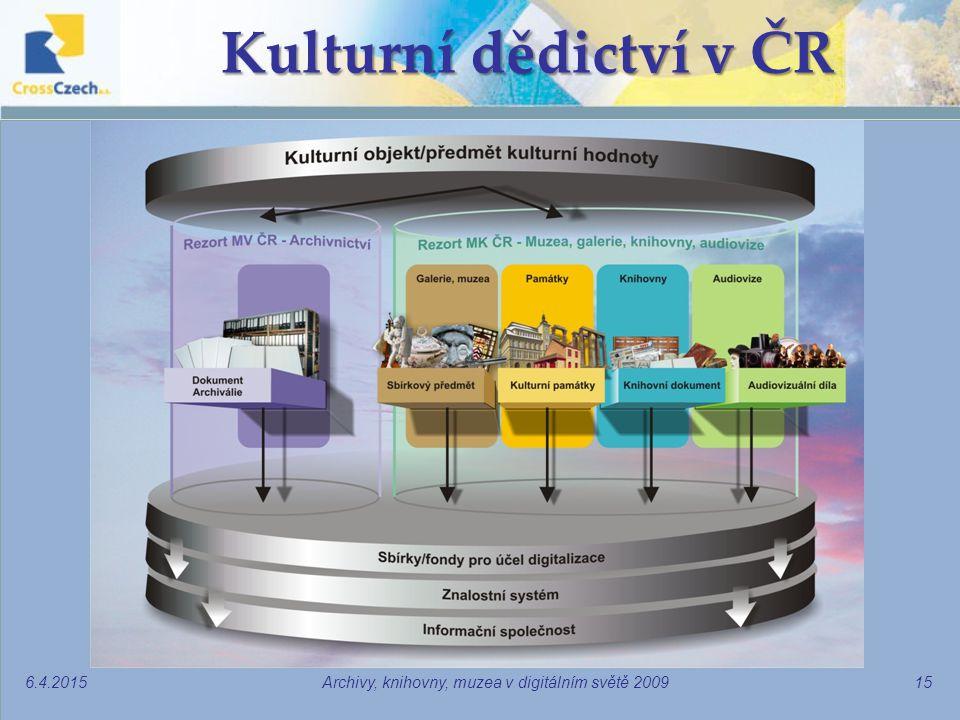 Kulturní dědictví v ČR 6.4.2015Archivy, knihovny, muzea v digitálním světě 200915