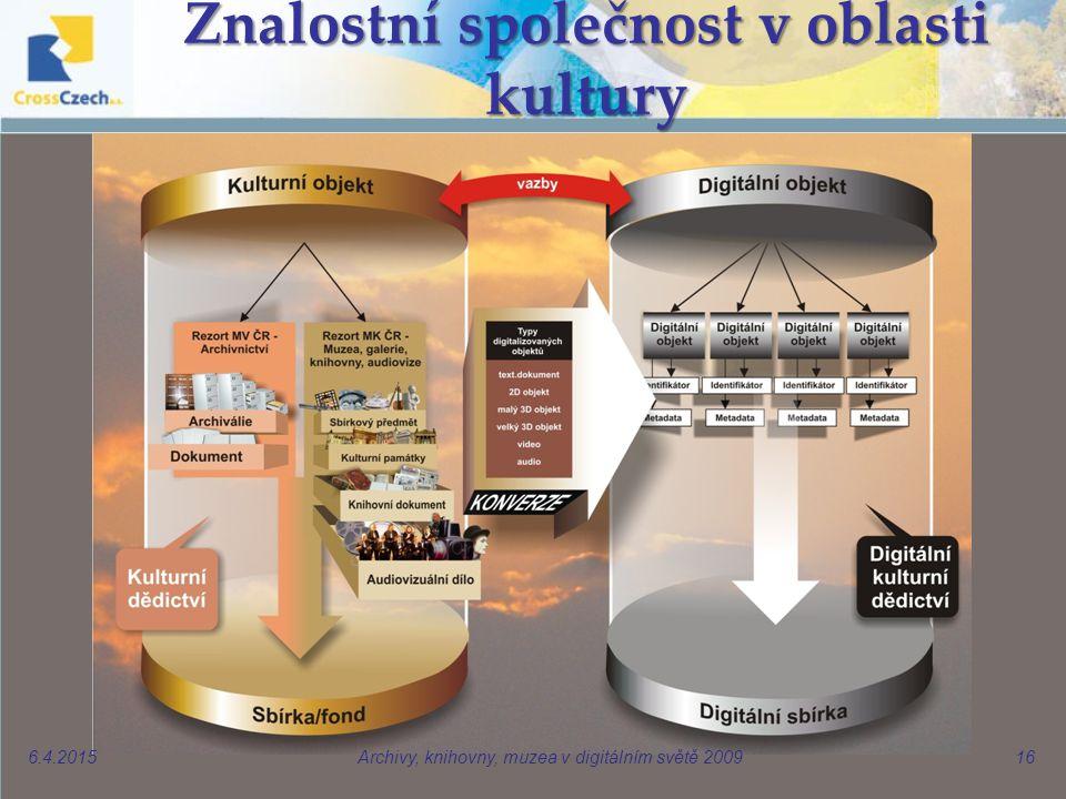 Znalostní společnost v oblasti kultury 6.4.2015Archivy, knihovny, muzea v digitálním světě 200916