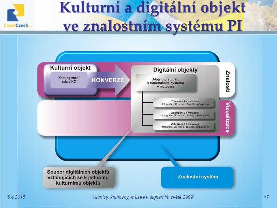 Kulturní a digitální objekt ve znalostním systému PI 6.4.2015Archivy, knihovny, muzea v digitálním světě 200917
