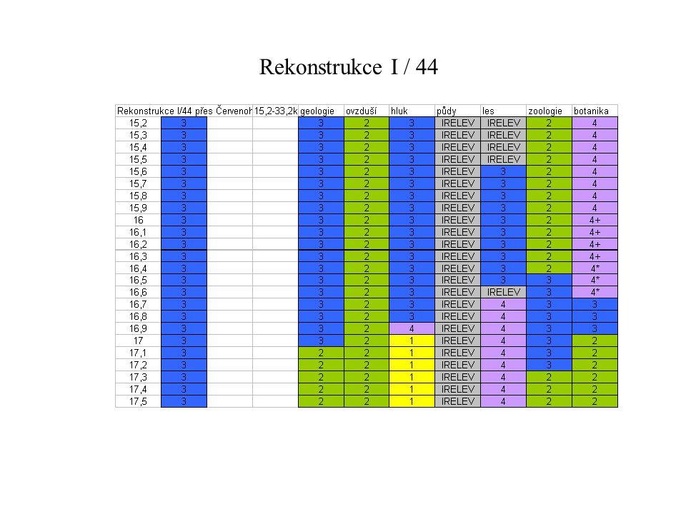 Rekonstrukce I / 44