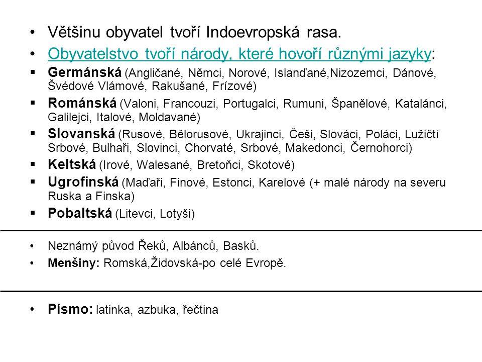 Většinu obyvatel tvoří Indoevropská rasa. Obyvatelstvo tvoří národy, které hovoří různými jazyky:Obyvatelstvo tvoří národy, které hovoří různými jazyk